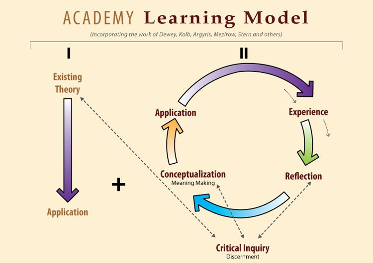 learning_model_web